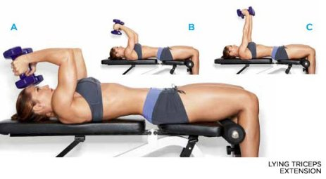 Image result for Neutral-Grip Triceps Extension