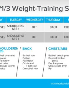 Here   how to break up the sets and reps for each of these workouts also six pack abs complete week guide rh bodybuilding