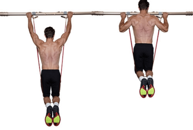 Thread Band Pull Ups