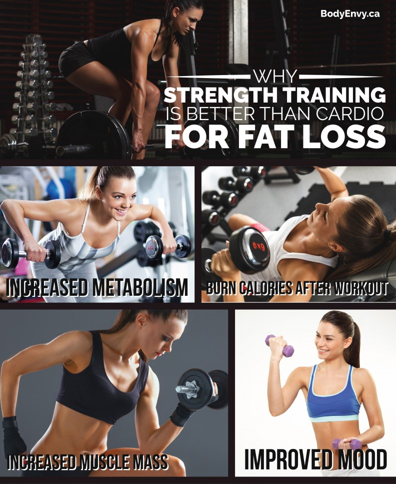 Why Strength Training Is Better Than Cardio For Fat Loss