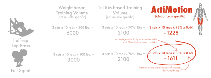 compare_volume_calcs