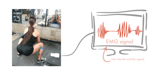 electrodes_to_screen_EMG