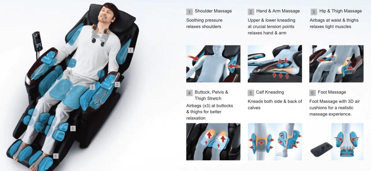 Panasonic Ma70 Hot Stone Massage Lounger - Body Massage Shop-2951