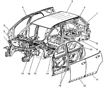 Location Of Body Control Module In A 2008 Corvette