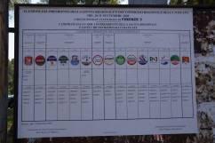 Wahlzettel in der Toskana