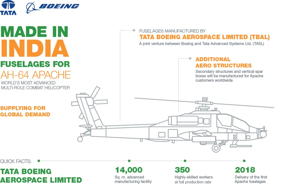 medium resolution of boeing is expanding its engagement with india s ministry of defence in order to deliver advanced capabilities and readiness to india s military customers
