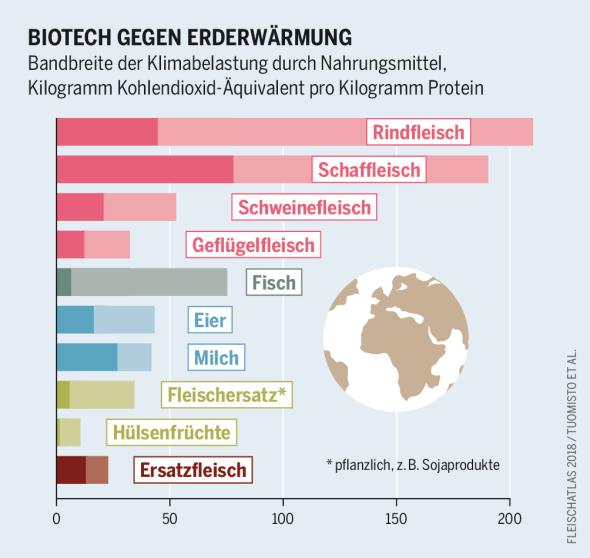 Range of food pollution - Copyright: Bartz / Stockmar (License Information). Creative Commons License. This image is under a Creative Commons license.