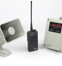 8 ohm pa speaker wiring diagram [ 1500 x 1000 Pixel ]