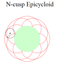N-Cusp Epicycloid with Javascript