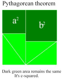 Pythagorean (Pythagoras') Theorem