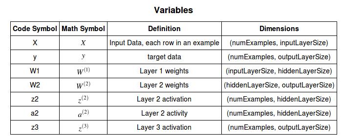 VariableTable.png