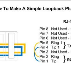 Patch Cable Wiring Diagram Basic Car Alarm Rj48c Simple Diagramt1 Rj48 Data Today A 400 Amp
