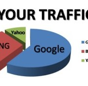 Bing VS Yahoo