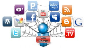 Social Marketing Automation