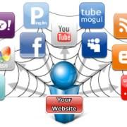 Social Marketing Automation