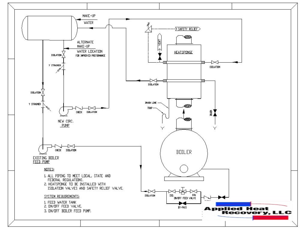 medium resolution of piping block diagram schema diagram database piping block diagram wiring diagram piping block diagram