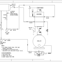 How To Hook Up A Water Softener Diagram 3 Wire Thermostat Wiring Steam Boiler Burnham Piping