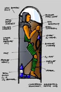 Gfx Sc Basic Sketch