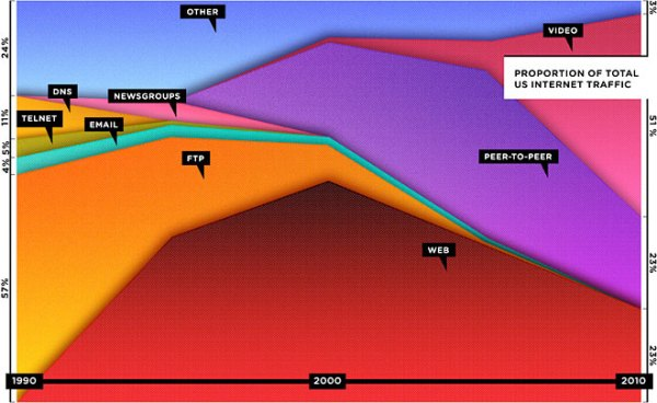 ff_webrip_chart2.jpg