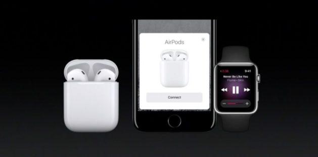 AirPods merg cu orice device Apple