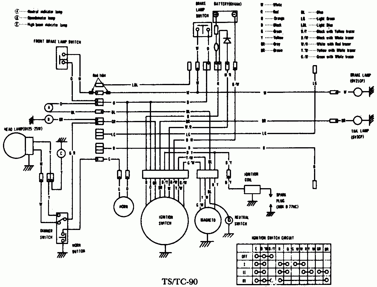 Diagram Suzuki Ts 185 Wiring Diagram Full Version Hd