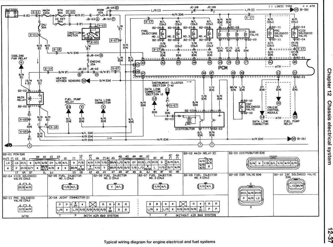 Schema Electrique Mazda 323f