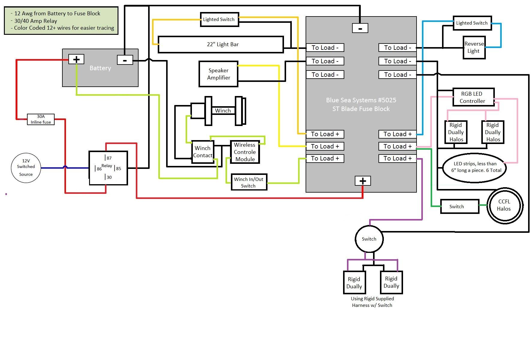 fuse box 1997 yamaha atv   wiring diagrams auto camera  wiring diagram library