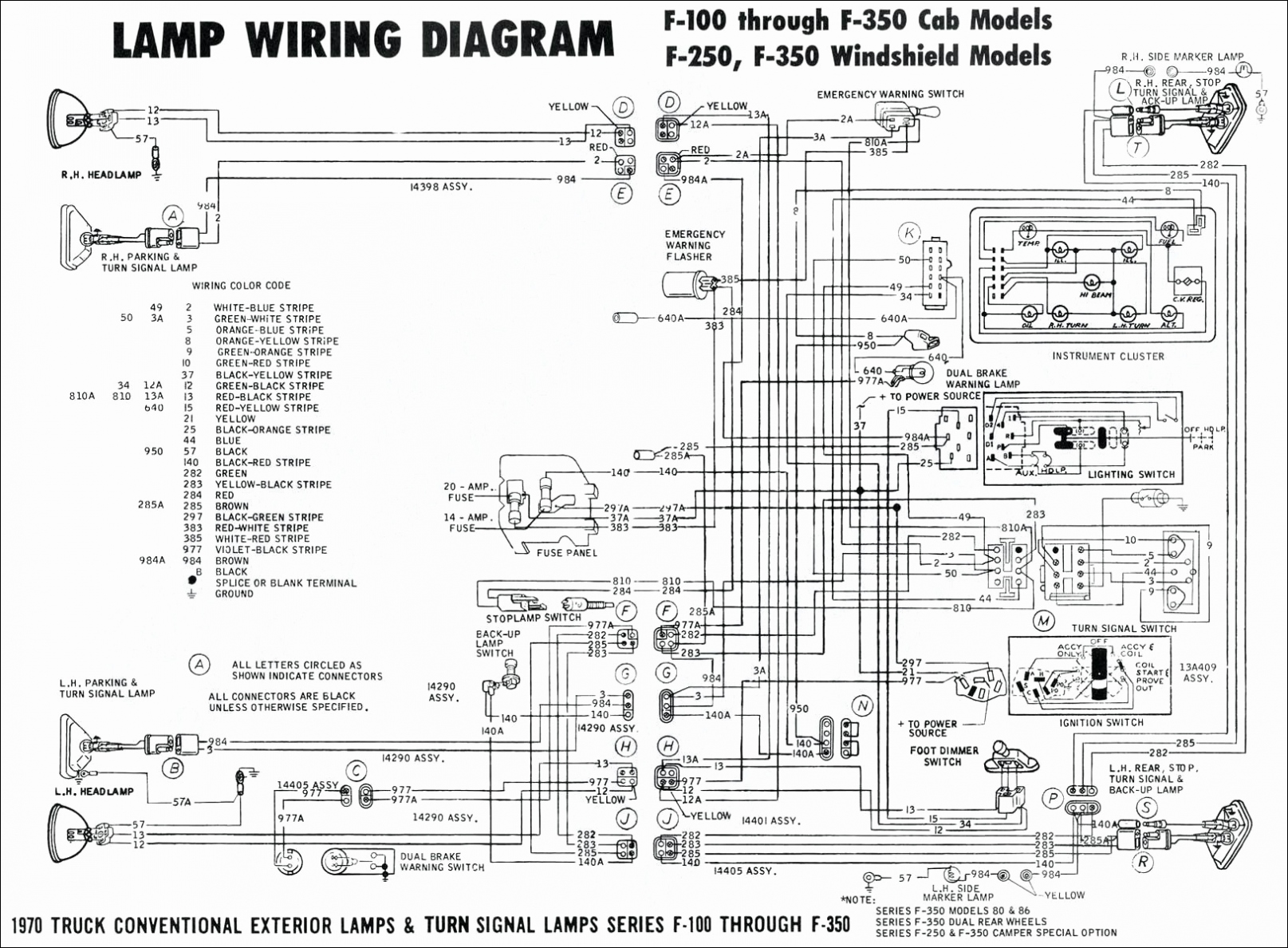 Schema Electrique John Deere 285