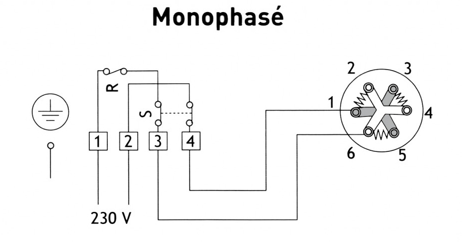 alpina schema moteur monophase branchement