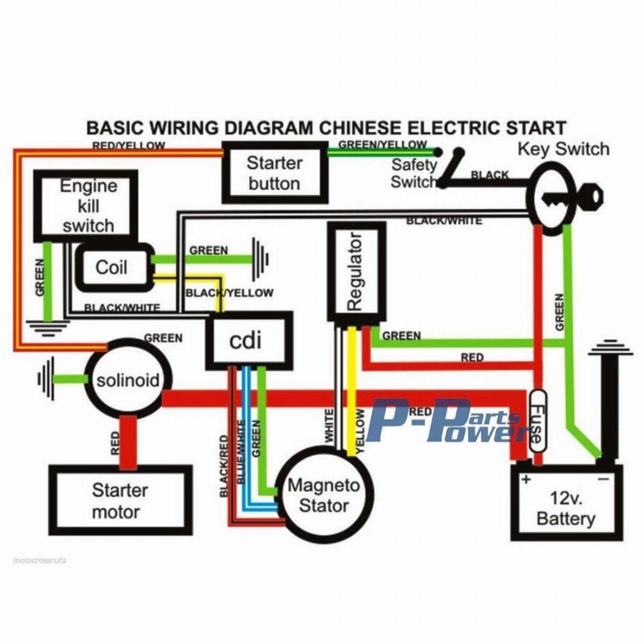 110 Cc Stator Cdi Wiring Diagram Schema Electrique Quad Atv 125 Bois Eco Concept Fr