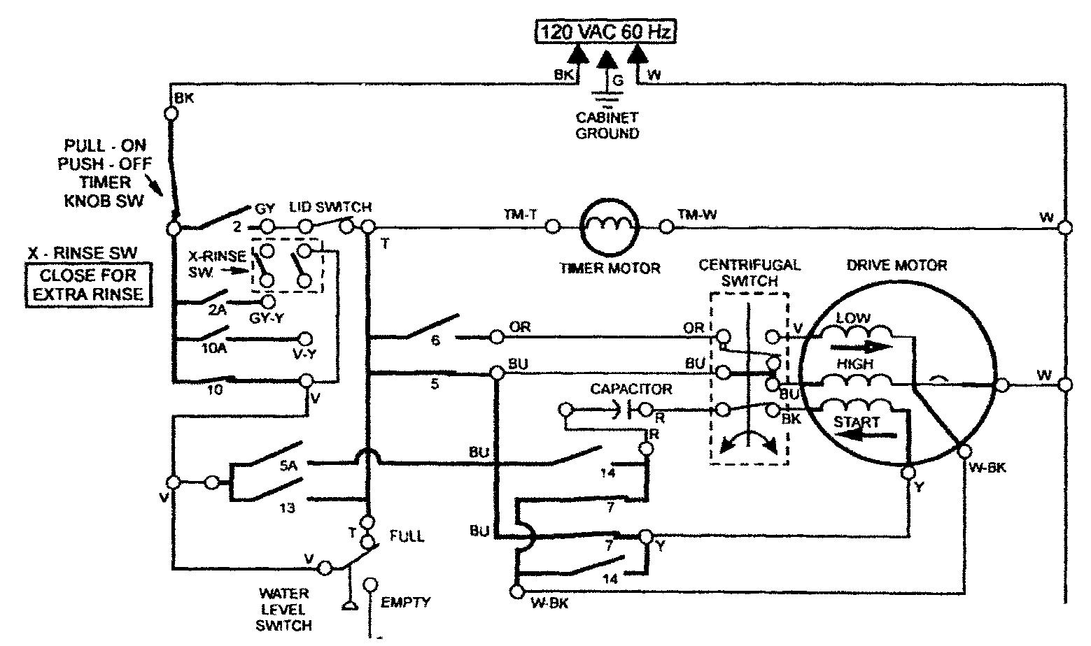 Schema Electrique Karcher K2
