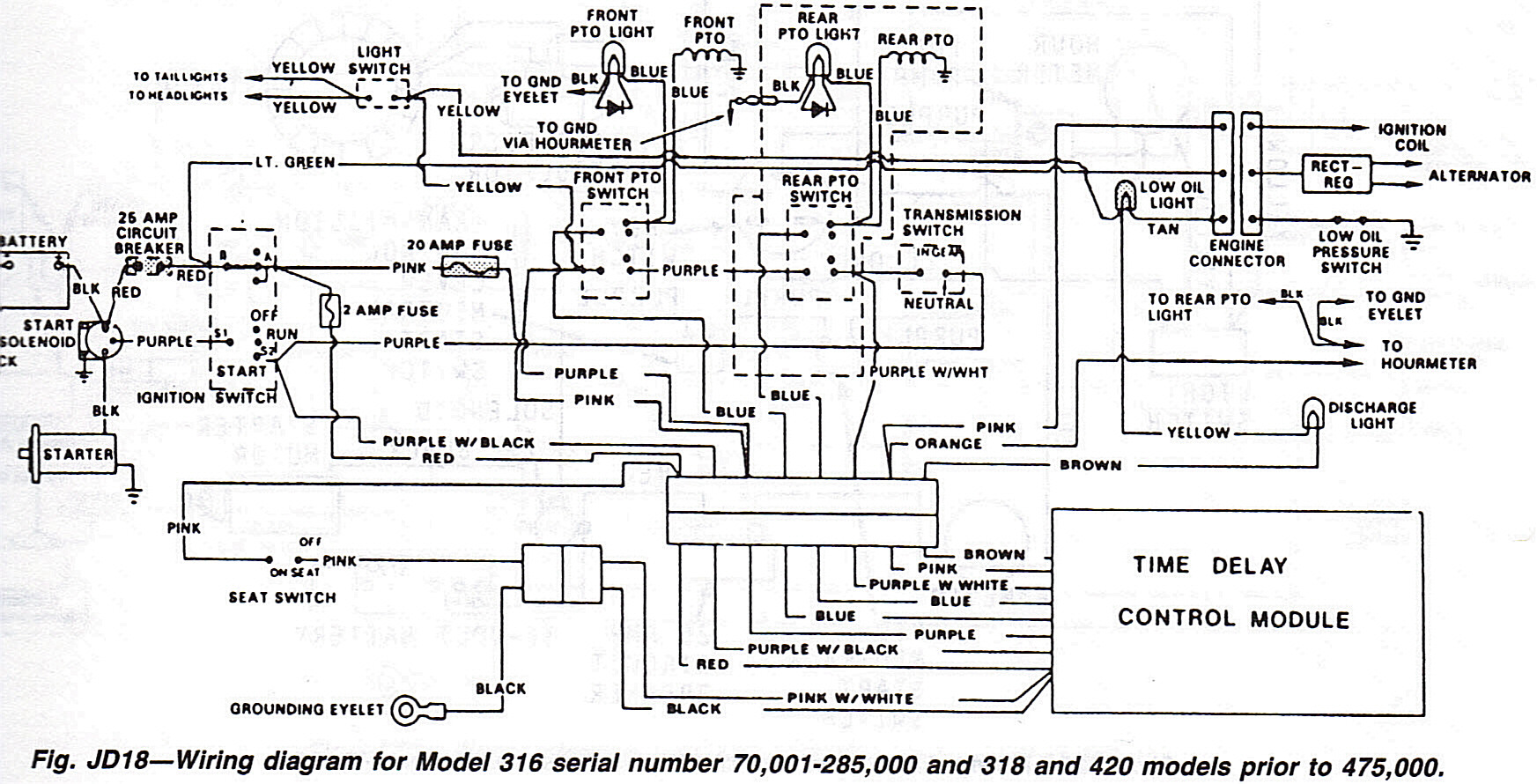John Deere Gx75 Wiring Diagram Schema Electrique John Deere Gx75 Bois Eco Concept Fr