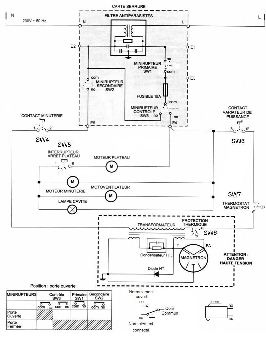 honda schema moteur electrique fonctionnement