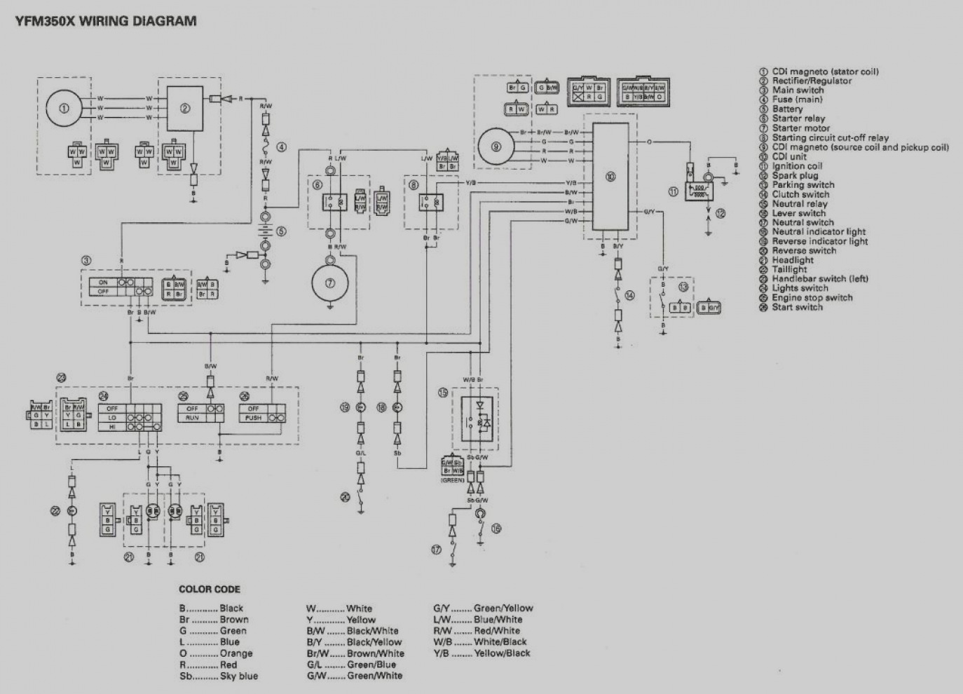 Schema Electrique Raptor 350