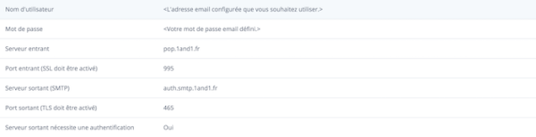 emails 1and1 avec une configuration POP sur Outlook