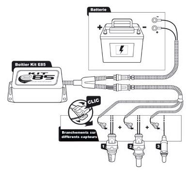 Kit Ethanol E85. e85 ethanol conversion kit eflexfuel