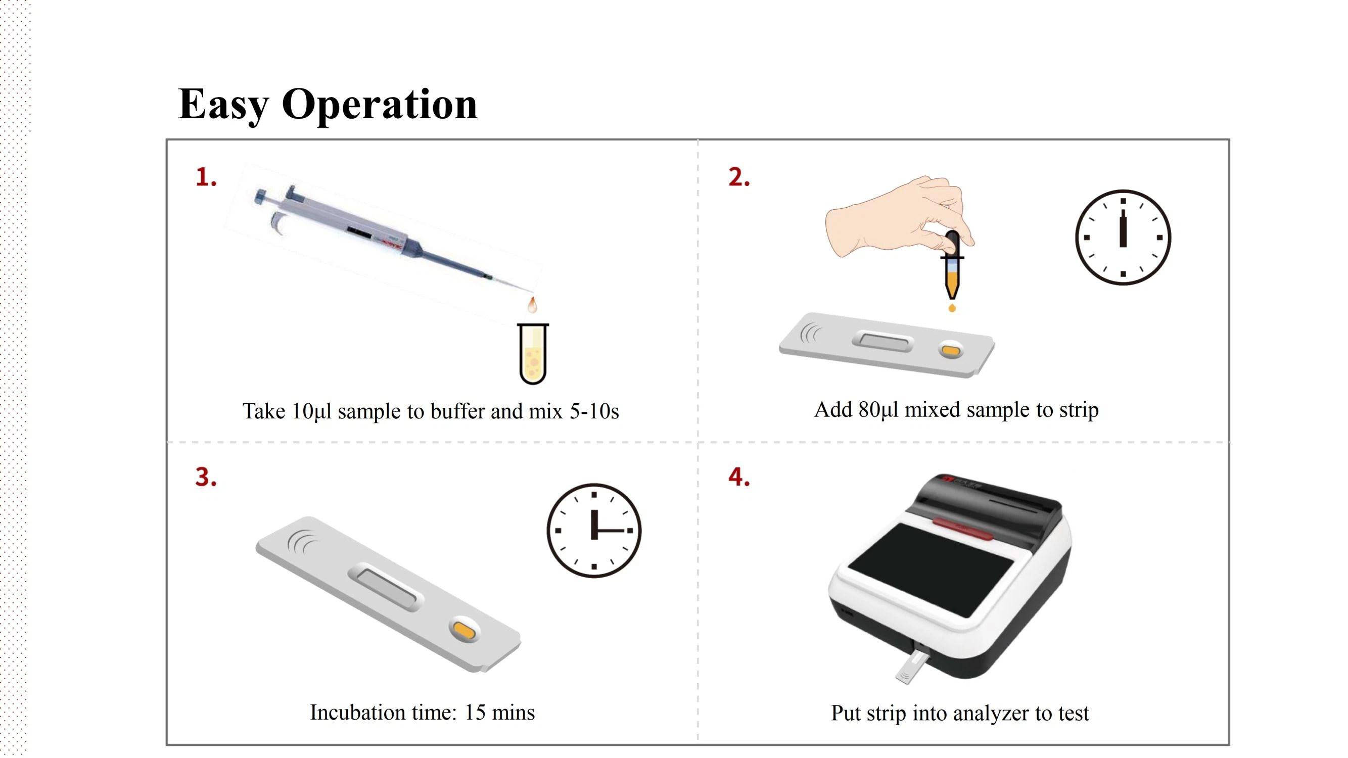 2019-Ncov Igg/Igm Antibody Rapid Test Kit Covid-19