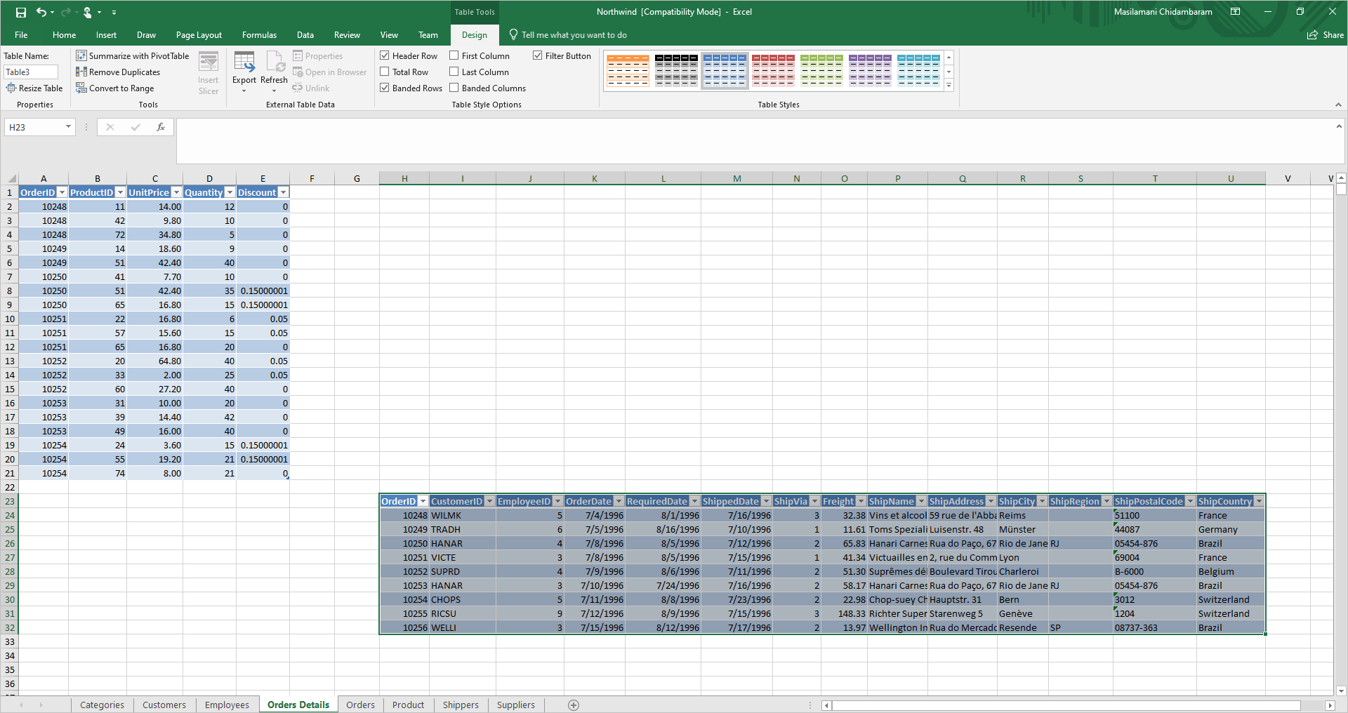 Creating Custom Dashboards With Excel Metrics And Kpis