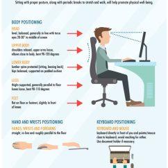 Ergonomic Chair Desk And Computer Setup Gray Oversized Position Yourself For Workstation Comfort - Bolder Insurance