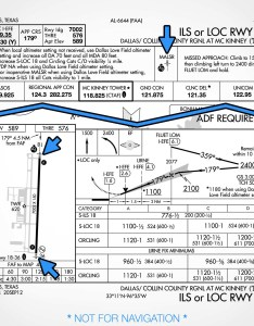 Approach chart also when can you go below minimums on an instrument boldmethod rh