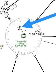 Stem also quiz do you know these common ifr enroute chart symbols boldmethod rh