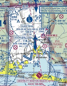 what does the white area designate on sectional chart below also quiz do you know these uncommon vfr symbols rh boldmethod
