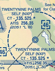 Twentynine palms knxp is an other than hard surfaced military airfield located on the los angeles sectional chart also quiz do you know these uncommon vfr symbols rh boldmethod