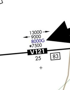 Stem also do you know what these uncommon enroute chart symbols mean rh boldmethod
