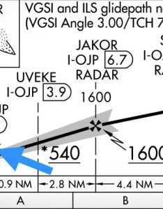 The visual descent point is on non precision approach which allows for  normal degree path to runway any past also can you identify these common chart symbols boldmethod rh