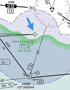 Shaded blue areas with dashed borders indicate class  airspace airports this is different than vfr sectional charts where lines also quiz questions to see how much you know about enroute rh boldmethod