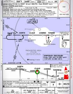 North pole chart also quiz can you fly the rnav approach to runway rh boldmethod