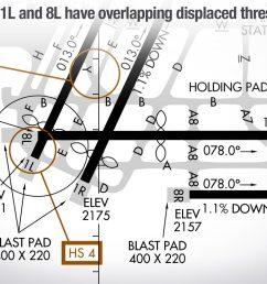 diagram zoomed [ 1200 x 844 Pixel ]