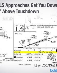 brief vdp when flying  non precision approach also how to an instrument in steps boldmethod rh