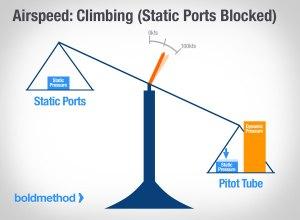 Piper Pitot Static Port Diagram | WIRING DIAGRAM